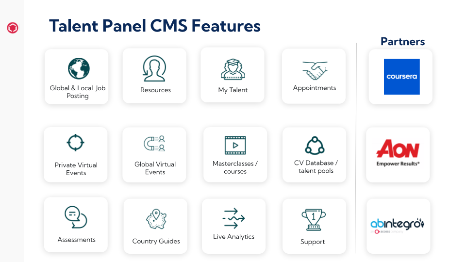 Talent Panel CMS Features